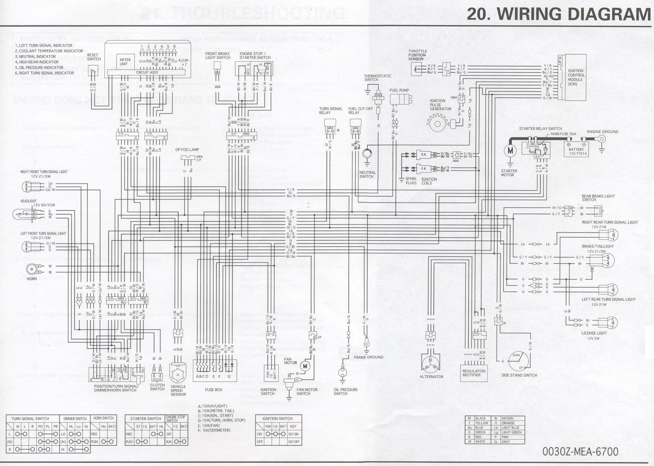 [SCHEMATICS_4FD]  Switched Power Connector | Honda VTX 1300 / VTX 1800 Motorcycles Forum | Fuse Box Honda Vtx 1300 |  | VTX Cafe